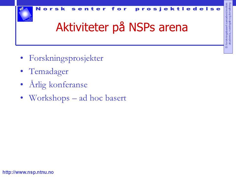 http://www.nsp.ntnu.no Et forskningsbasert samarbeid mellom akademia, næringsliv og forvaltning Aktiviteter på NSPs arena Forskningsprosjekter Temadager Årlig konferanse Workshops – ad hoc basert