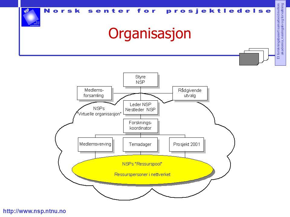 http://www.nsp.ntnu.no Et forskningsbasert samarbeid mellom akademia, næringsliv og forvaltning Organisasjon