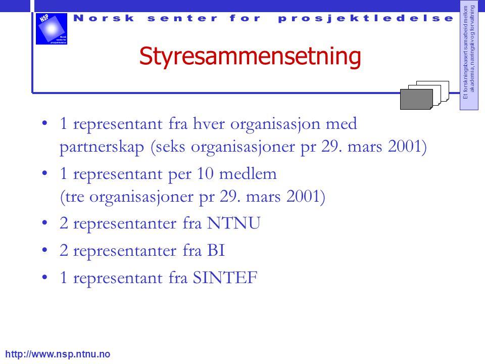 http://www.nsp.ntnu.no Et forskningsbasert samarbeid mellom akademia, næringsliv og forvaltning Styresammensetning 1 representant fra hver organisasjo