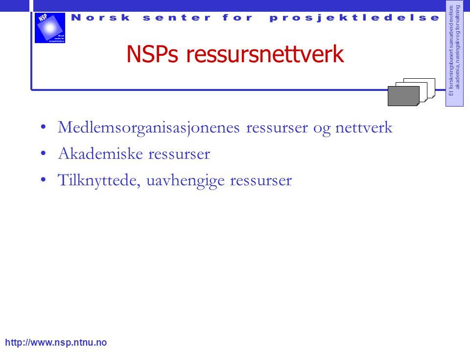http://www.nsp.ntnu.no Et forskningsbasert samarbeid mellom akademia, næringsliv og forvaltning NSPs ressursnettverk Medlemsorganisasjonenes ressurser