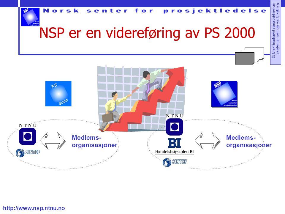 http://www.nsp.ntnu.no Et forskningsbasert samarbeid mellom akademia, næringsliv og forvaltning NSP er en videreføring av PS 2000 Medlems- organisasjo