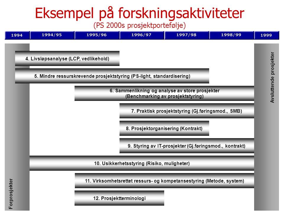 http://www.nsp.ntnu.no Et forskningsbasert samarbeid mellom akademia, næringsliv og forvaltning Eksempel på forskningsaktiviteter (PS 2000s prosjektpo