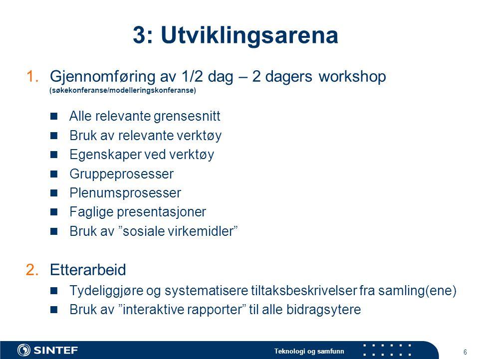 Teknologi og samfunn 6 3: Utviklingsarena 1.Gjennomføring av 1/2 dag – 2 dagers workshop (søkekonferanse/modelleringskonferanse) Alle relevante grense
