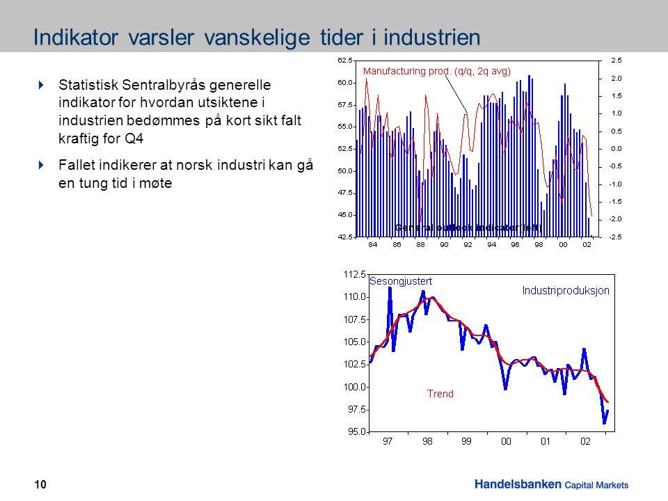10 Indikator varsler vanskelige tider i industrien  Statistisk Sentralbyrås generelle indikator for hvordan utsiktene i industrien bedømmes på kort sikt falt kraftig for Q4  Fallet indikerer at norsk industri kan gå en tung tid i møte