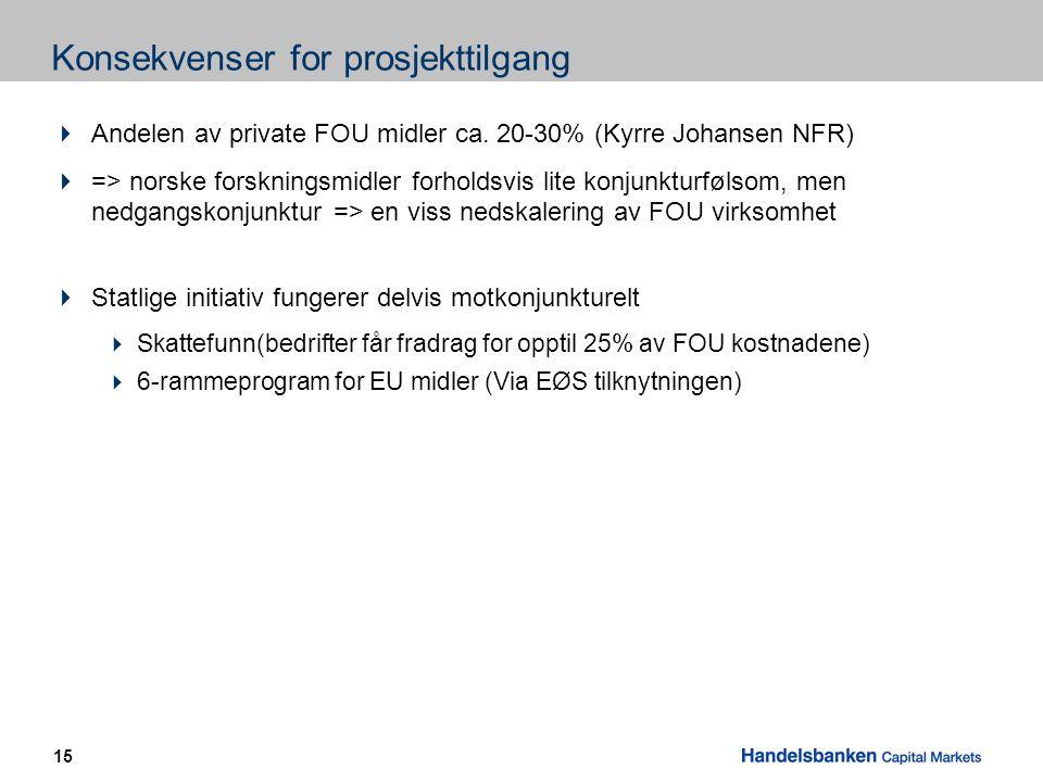 15 Konsekvenser for prosjekttilgang  Andelen av private FOU midler ca.