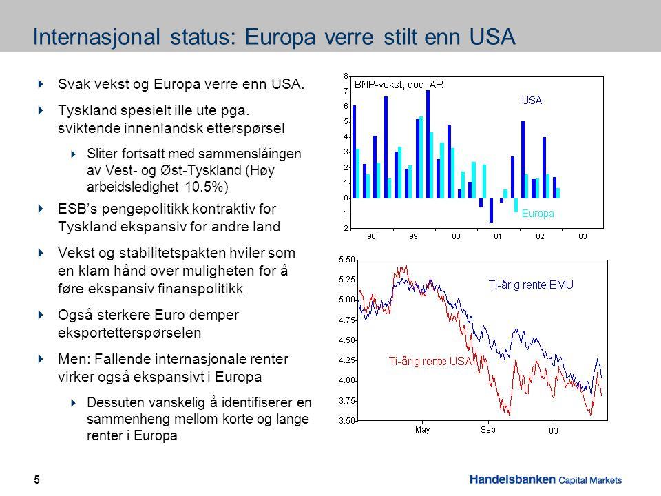 6 Internasjonal status: hovedscenario  Hovedscenario impliserer at investeringsveksten etterhvert vil ta seg opp i USA (Konsumentene ventes ikke å kaste inn håndkleet)  => Fed vil begynne sette opp sin Feds fund rente sent i høst  I Europa venter vi at lav vekst og dempede inflasjonsutsikter vil få ESB til å sette ned sin styringsrente fra dagens 2.5% til 2%, og at vekstopp- gangen vil la vente på seg.
