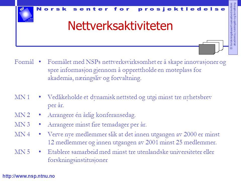 http://www.nsp.ntnu.no Et forskningsbasert samarbeid mellom akademia, næringsliv og forvaltning Nettverksaktiviteten Formål MN 1 MN 2 MN 3 MN 4 MN 5 Formålet med NSPs nettverksvirksomhet er å skape innovasjoner og spre informasjon gjennom å opprettholde en møteplass for akademia, næringsliv og forvaltning.