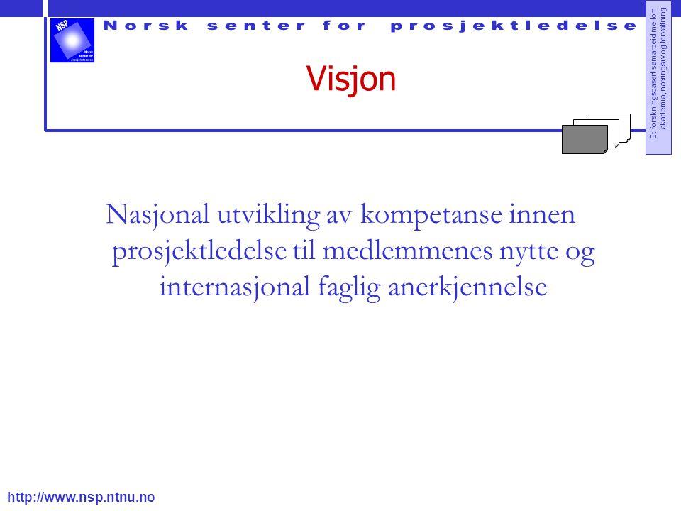 http://www.nsp.ntnu.no Et forskningsbasert samarbeid mellom akademia, næringsliv og forvaltning Visjon Nasjonal utvikling av kompetanse innen prosjektledelse til medlemmenes nytte og internasjonal faglig anerkjennelse