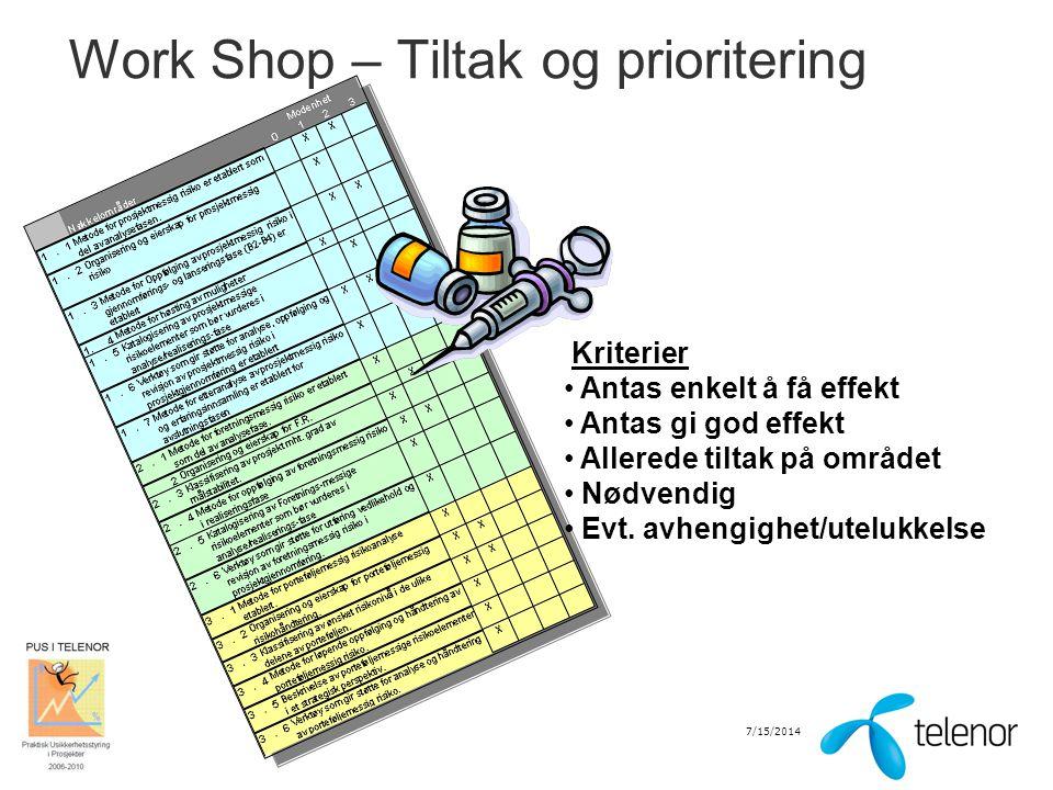 7/15/2014 Work Shop – Tiltak og prioritering Kriterier Antas enkelt å få effekt Antas gi god effekt Allerede tiltak på området Nødvendig Evt. avhengig