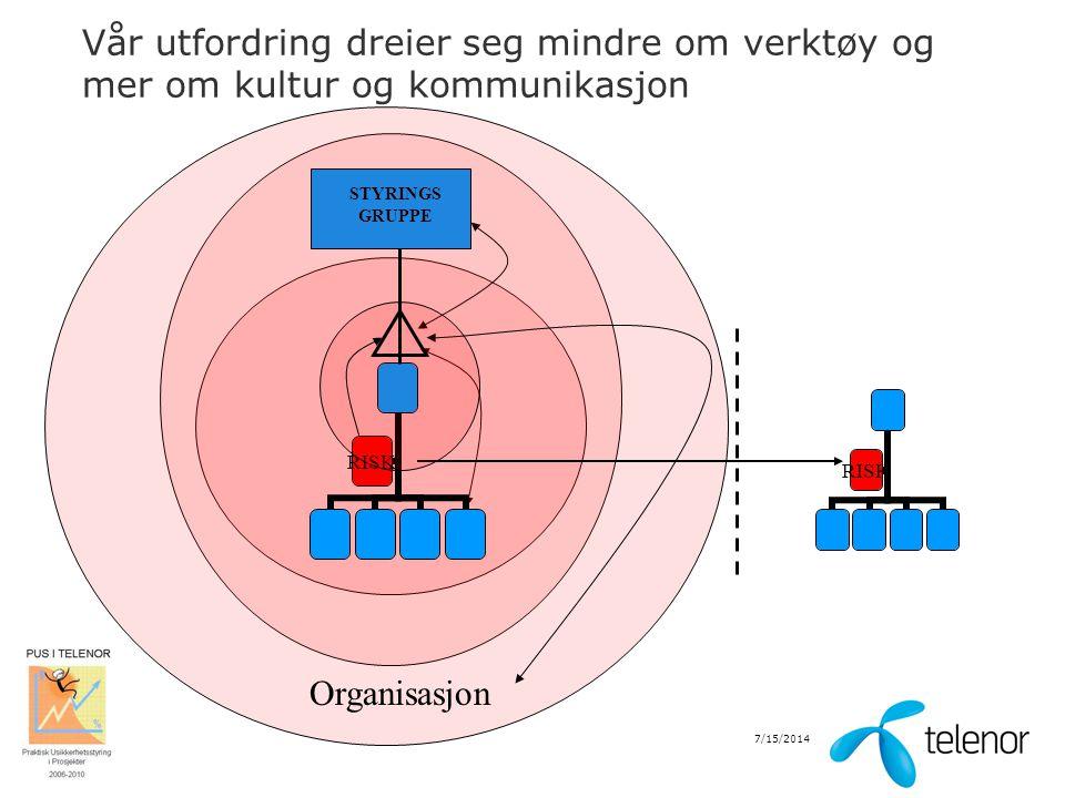 7/15/2014 Vår tilnærming til oppgaven Etter godkjent søknad – hva gjør vi internt.