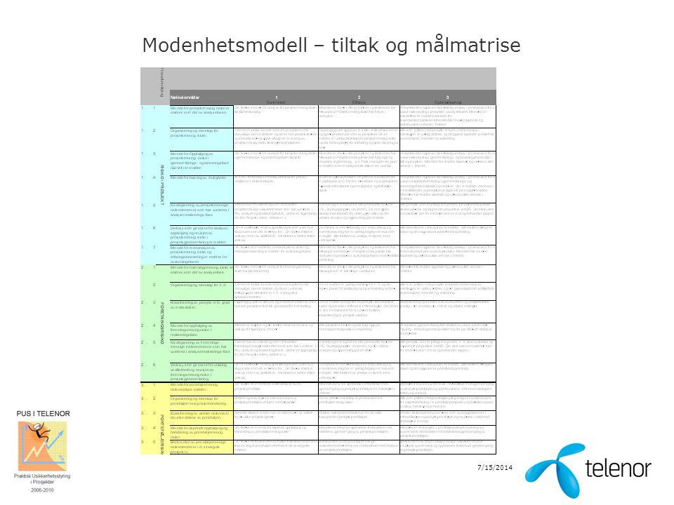 7/15/2014 Definisjoner PROSJEKTMESSIG RISIKO: Er den risiko som knytter seg til oppnåelse av prosjektets resultatmål (tid, kost og kvalitet/leveranse) –Hovedsakelig prosjektleders ansvar.