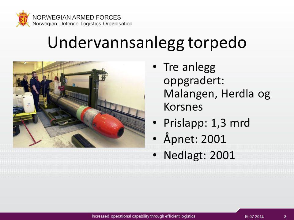 15.07.20148 NORWEGIAN ARMED FORCES Norwegian Defence Logistics Organisation Increased operational capability through efficient logistics Undervannsanlegg torpedo Tre anlegg oppgradert: Malangen, Herdla og Korsnes Prislapp: 1,3 mrd Åpnet: 2001 Nedlagt: 2001