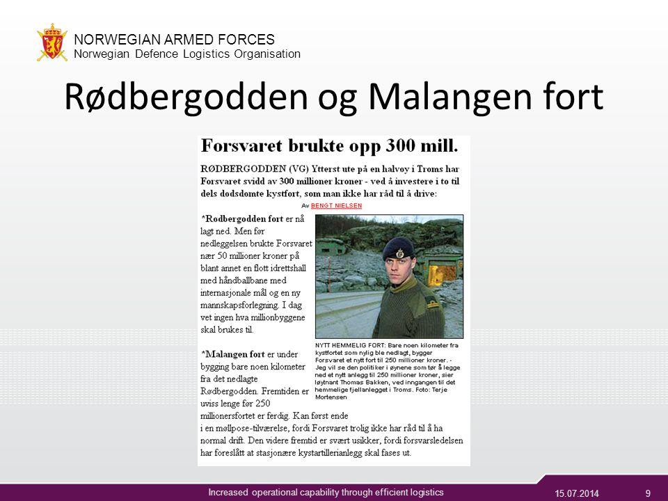 15.07.20149 NORWEGIAN ARMED FORCES Norwegian Defence Logistics Organisation Increased operational capability through efficient logistics Rødbergodden og Malangen fort