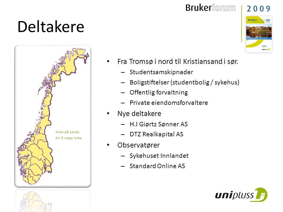 Deltakere Fra Tromsø i nord til Kristiansand i sør. – Studentsamskipnader – Boligstiftelser (studentbolig / sykehus) – Offentlig forvaltning – Private