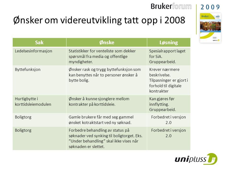 Ønsker om videreutvikling tatt opp i 2008 SakØnskeLøsning LedelsesinformasjonStatistikker for venteliste som dekker spørsmål fra media og offentlige m