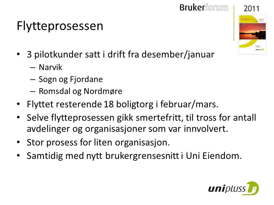 Flytteprosessen 3 pilotkunder satt i drift fra desember/januar – Narvik – Sogn og Fjordane – Romsdal og Nordmøre Flyttet resterende 18 boligtorg i februar/mars.