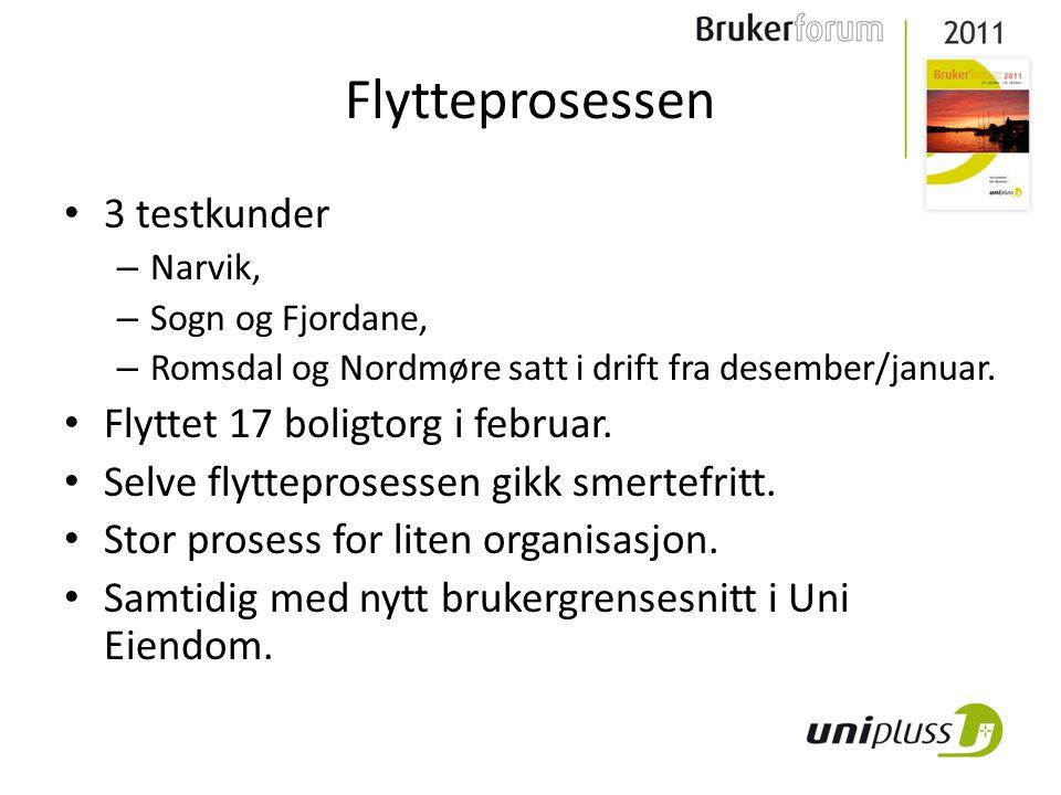 Flytteprosessen 3 testkunder – Narvik, – Sogn og Fjordane, – Romsdal og Nordmøre satt i drift fra desember/januar.