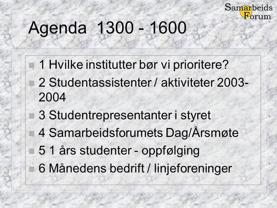 Agenda 1300 - 1600 n 1 Hvilke institutter bør vi prioritere.