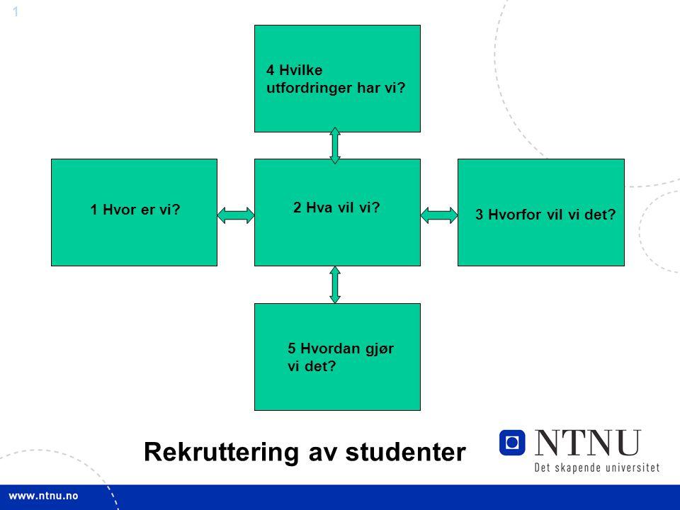2 Opptakskarakteristikk NTNU 2003, 2004 og 2005 2003 20042005 Linje/Kvote OrdinærOrdinærOrdinær 1 Industriell design 64,062,862,5 2Ind.