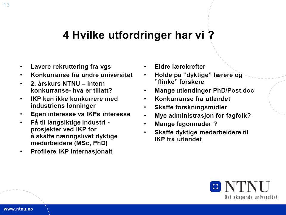 13 4 Hvilke utfordringer har vi . Lavere rekruttering fra vgs Konkurranse fra andre universitet 2.
