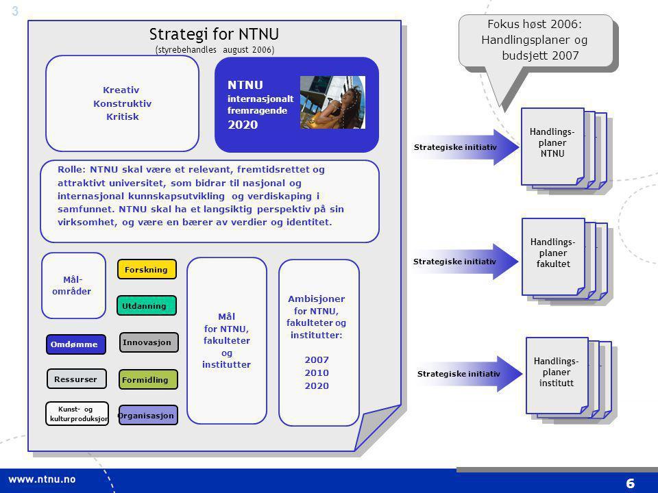 3 Handlings- planer NTNU Strategi for NTNU (styrebehandles august 2006) Strategi for NTNU (styrebehandles august 2006) Handlings- planer NTNU Handling
