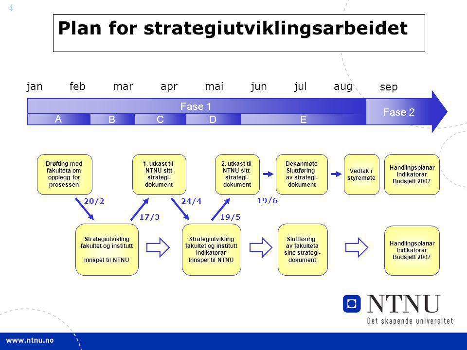 4 Plan for strategiutviklingsarbeidet Fase 1 A Fase 2 janfebmaraprmaijunjulaug sep BC Drøfting med fakulteta om opplegg for prosessen Strategiutviklin