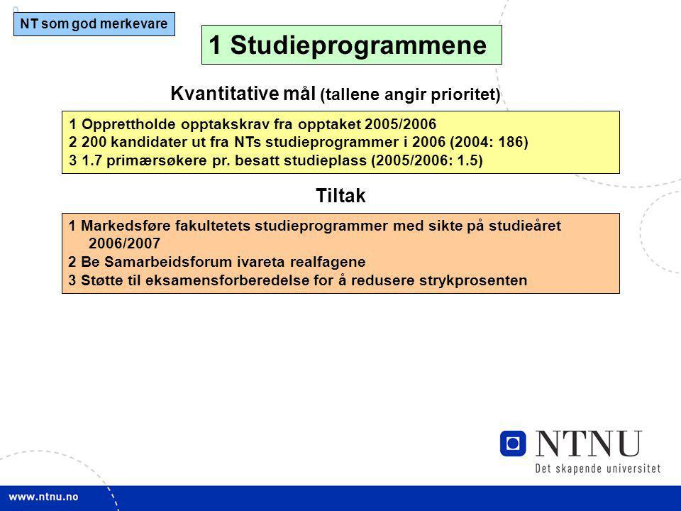 9 Kvantitative mål (tallene angir prioritet) 1 Opprettholde opptakskrav fra opptaket 2005/2006 2 200 kandidater ut fra NTs studieprogrammer i 2006 (20