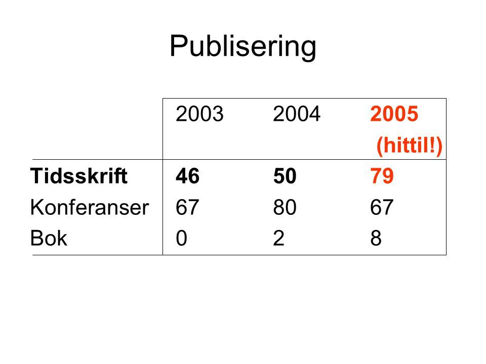 Publisering 200320042005 (hittil!) Tidsskrift465079 Konferanser678067 Bok02 8