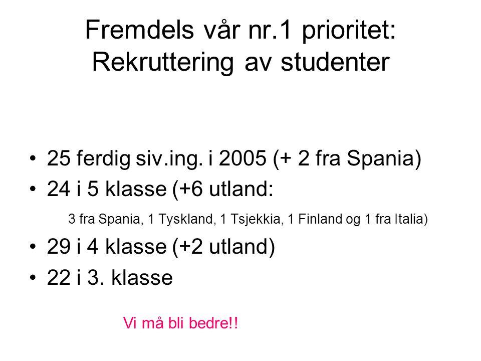 Fremdels vår nr.1 prioritet: Rekruttering av studenter 25 ferdig siv.ing.