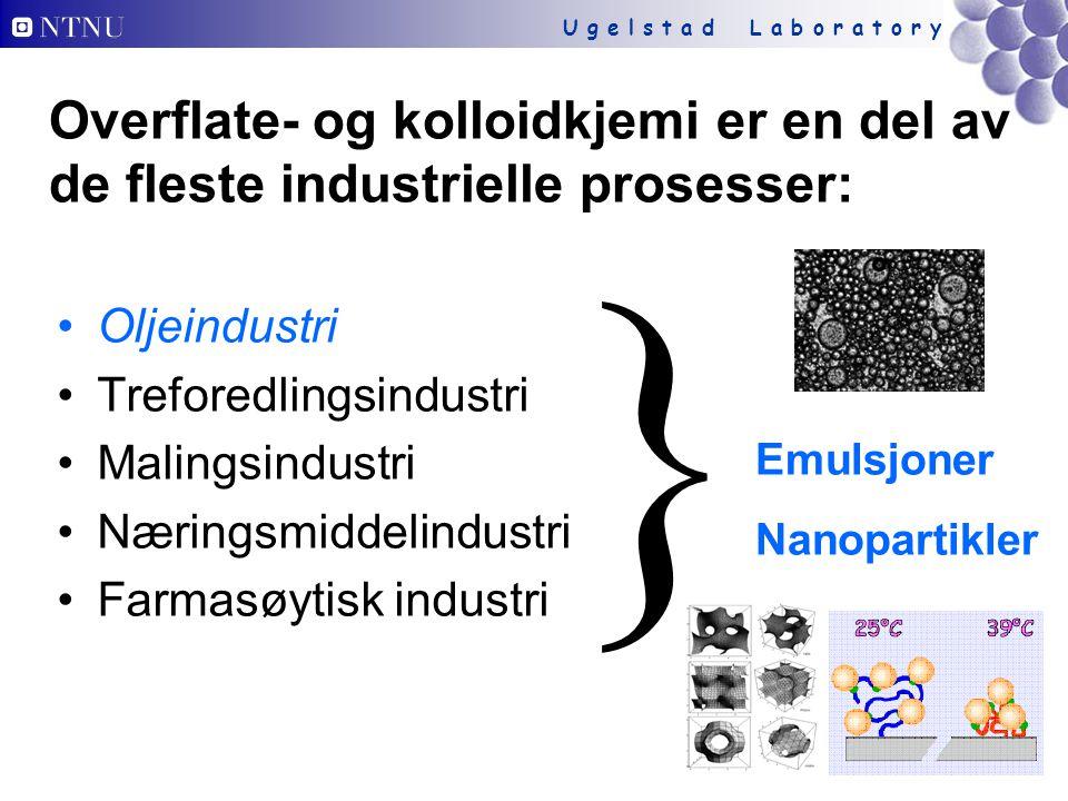 U g e l s t a d L a b o r a t o r y Overflate- og kolloidkjemi er en del av de fleste industrielle prosesser: Oljeindustri Treforedlingsindustri Malin