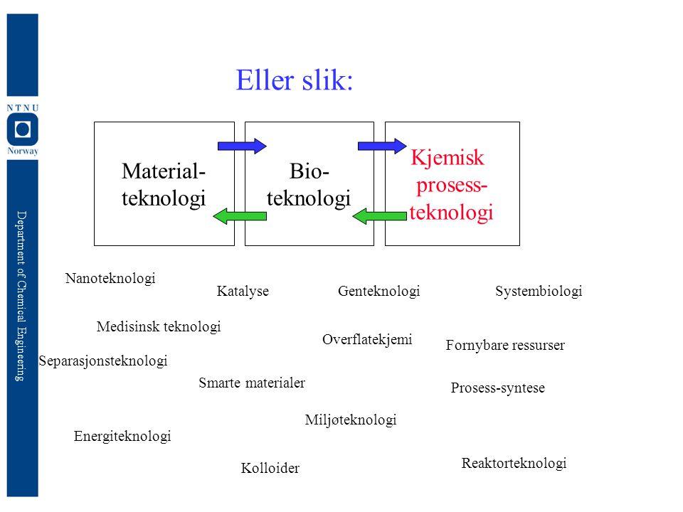 Department of Chemical Engineering Eller slik: Material- teknologi Bio- teknologi Kjemisk prosess- teknologi Nanoteknologi GenteknologiKatalyse Medisi