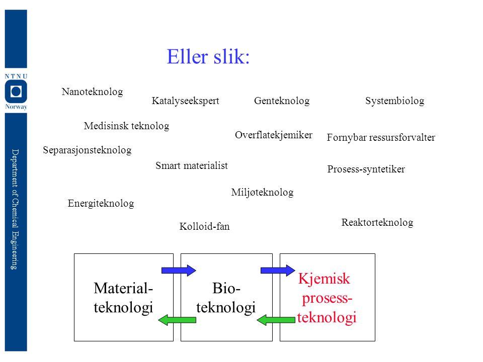 Department of Chemical Engineering Eller slik: Material- teknologi Bio- teknologi Kjemisk prosess- teknologi Nanoteknolog GenteknologKatalyseekspert M