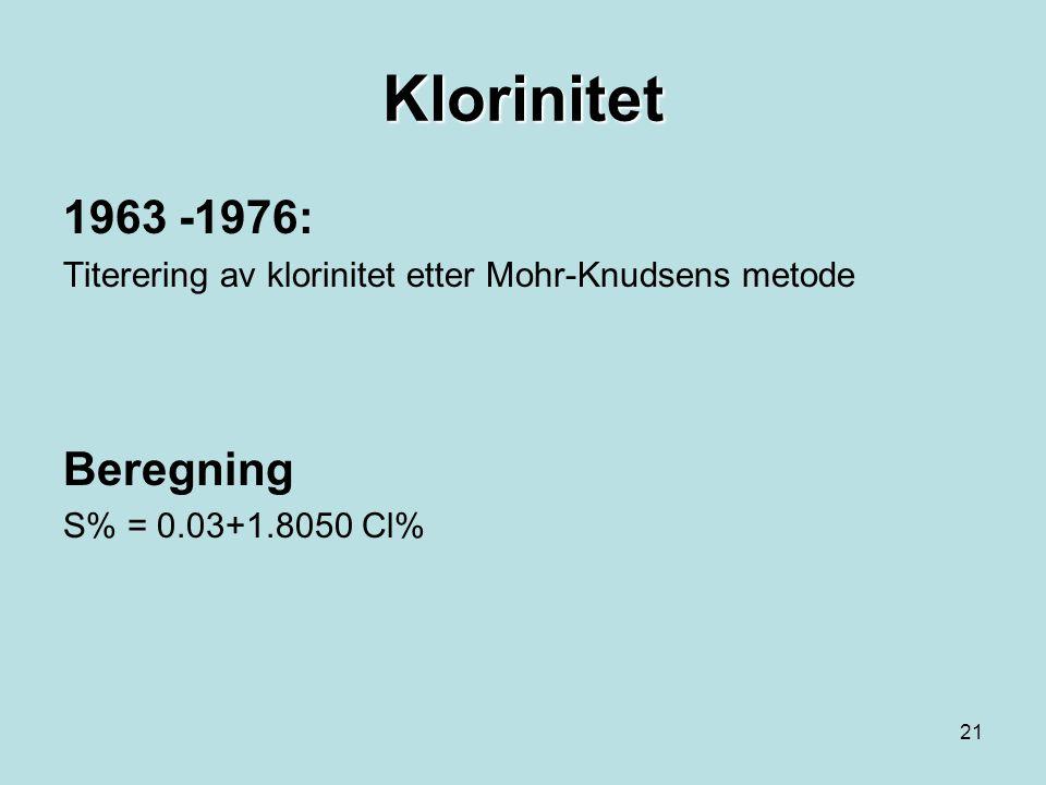 20 Saltholdighet (S) Kan beregnes ut fra Konduktivitet Titrering av klorinitet etter Mohr-Knudsen metode Brytningsindeks (refraktometer) Tetthet (areo