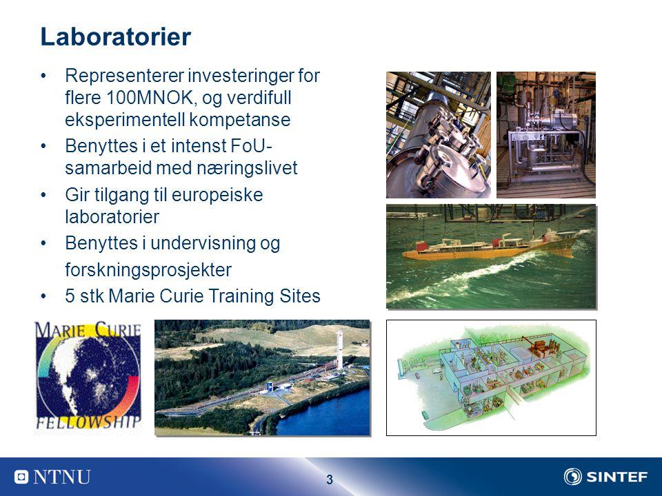 3 Laboratorier Representerer investeringer for flere 100MNOK, og verdifull eksperimentell kompetanse Benyttes i et intenst FoU- samarbeid med næringslivet Gir tilgang til europeiske laboratorier Benyttes i undervisning og forskningsprosjekter 5 stk Marie Curie Training Sites