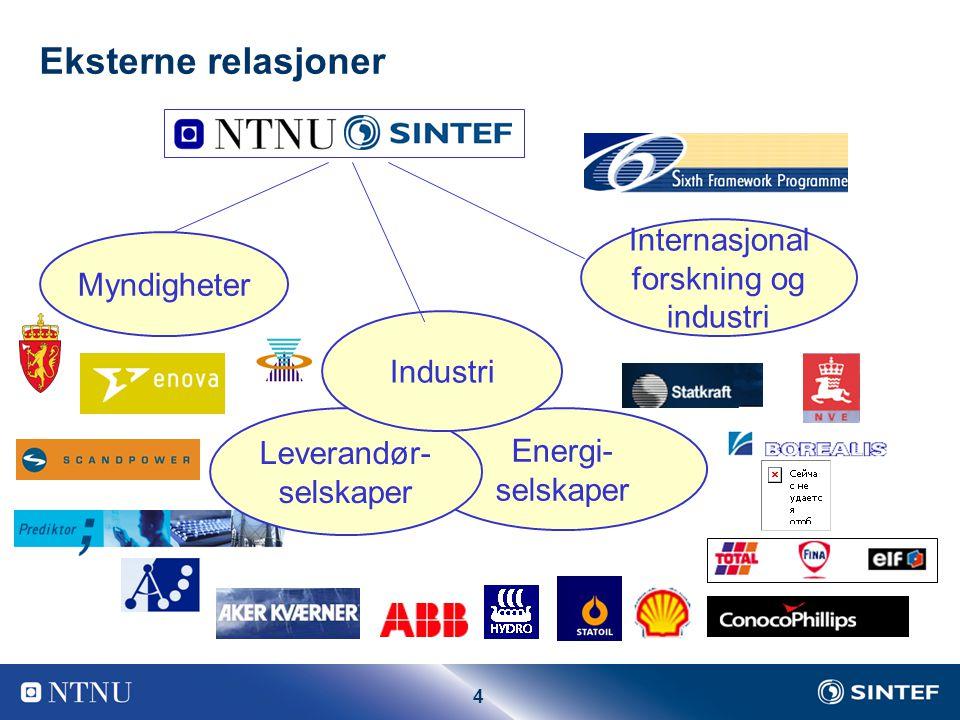 4 Myndigheter Eksterne relasjoner Internasjonal forskning og industri Energi- selskaper Leverandør- selskaper Industri