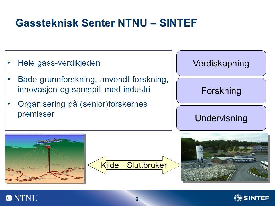 6 Gassteknisk Senter NTNU – SINTEF Hele gass-verdikjeden Både grunnforskning, anvendt forskning, innovasjon og samspill med industri Organisering på (senior)forskernes premisser Verdiskapning Forskning Undervisning Kilde - Sluttbruker