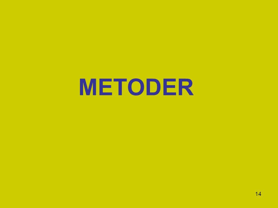 14 METODER
