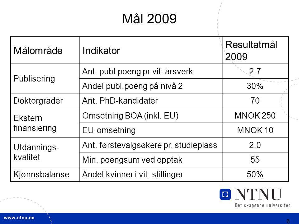 6 Mål 2009 MålområdeIndikator Resultatmål 2009 Publisering Ant.