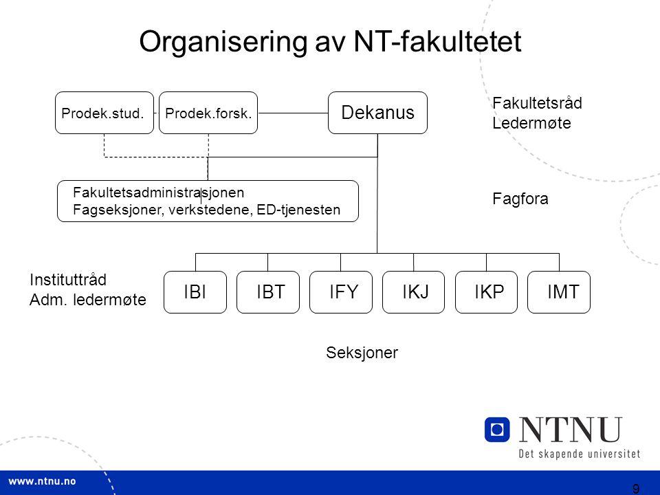 9 Organisering av NT-fakultetet IBTIFYIKJ IKPIMTIBI Dekanus Fakultetsadministrasjonen Fagseksjoner, verkstedene, ED-tjenesten Prodek.stud.Prodek.forsk.