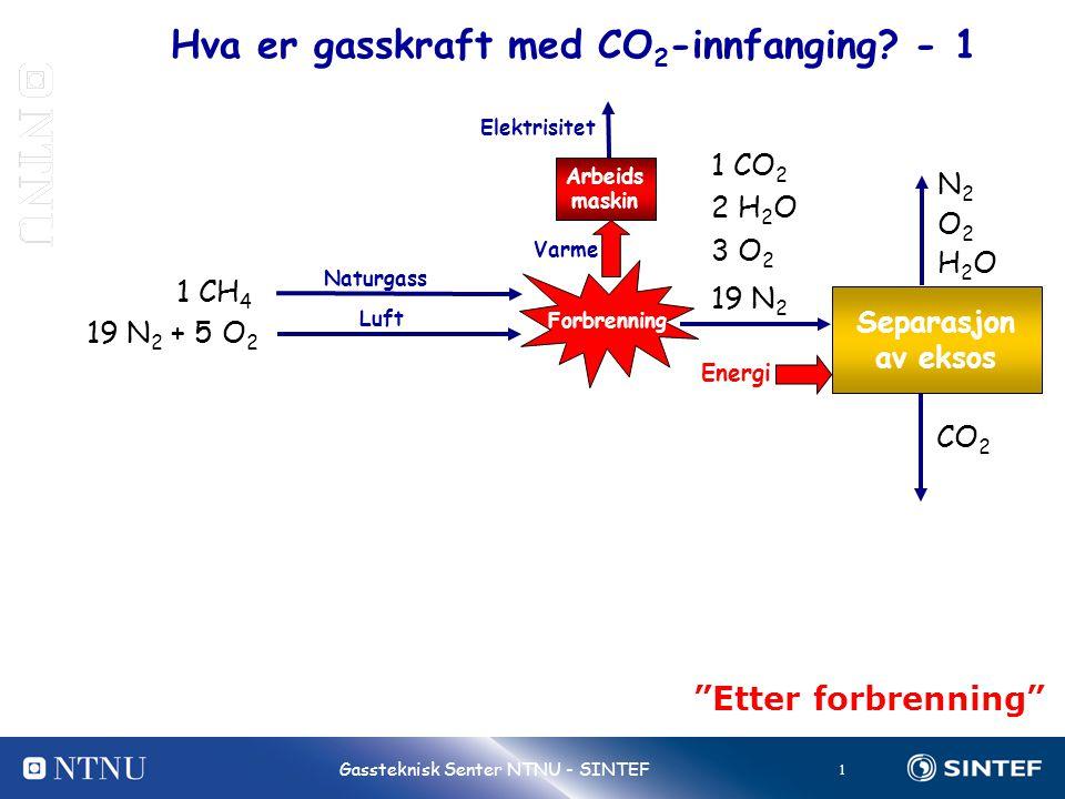 1 Gassteknisk Senter NTNU - SINTEF Hva er gasskraft med CO 2 -innfanging? - 1 1 CH 4 CO 2 Separasjon av eksos Forbrenning Arbeids maskin Elektrisitet