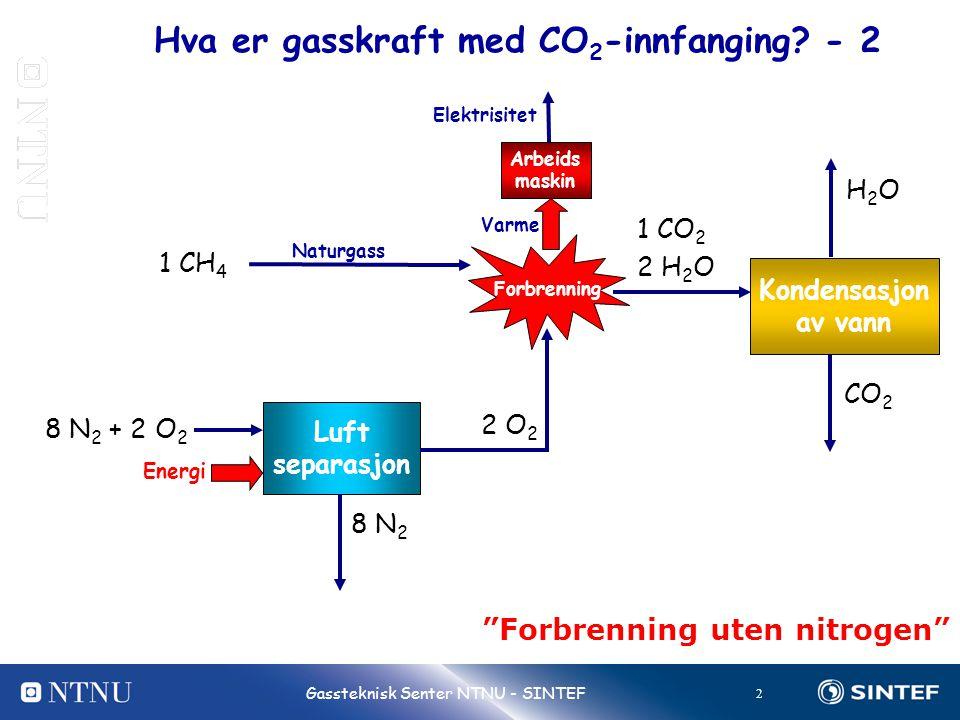 2 Gassteknisk Senter NTNU - SINTEF Hva er gasskraft med CO 2 -innfanging? - 2 Luft separasjon 1 CH 4 Kondensasjon av vann Forbrenning Arbeids maskin E