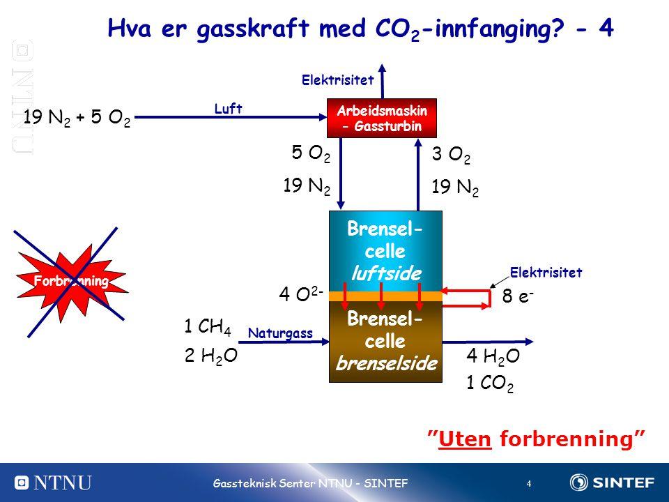 4 Gassteknisk Senter NTNU - SINTEF Hva er gasskraft med CO 2 -innfanging? - 4 1 CH 4 2 H 2 O Arbeidsmaskin - Gassturbin Elektrisitet 19 N 2 + 5 O 2 Na