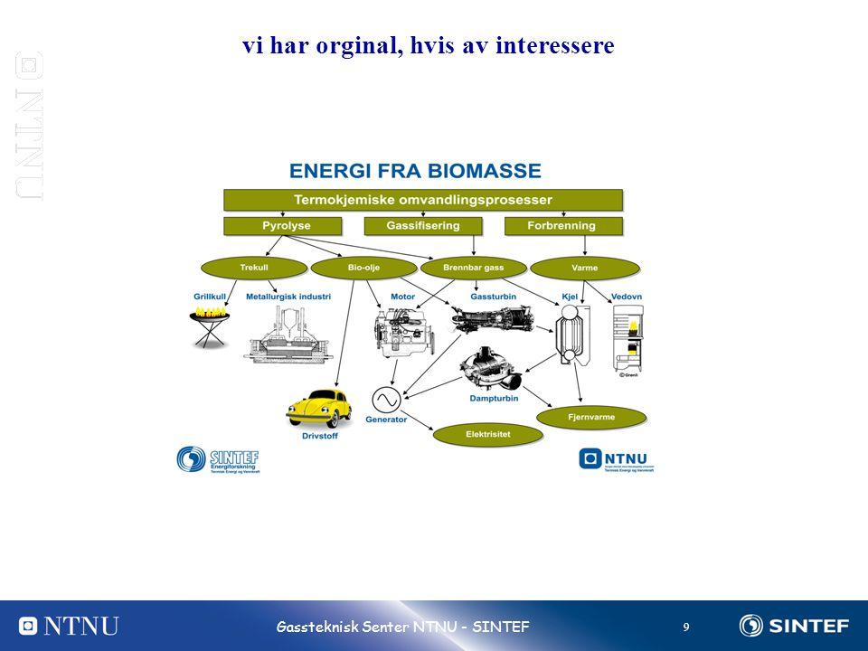 9 Gassteknisk Senter NTNU - SINTEF vi har orginal, hvis av interessere