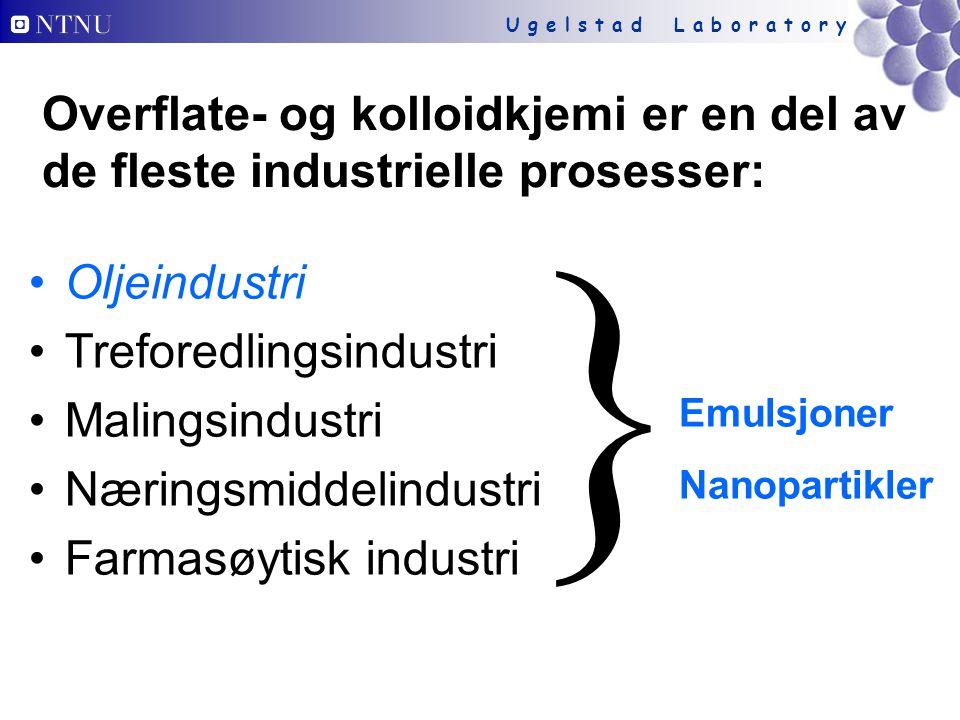 U g e l s t a d L a b o r a t o r y Overflate- og kolloidkjemi er en del av de fleste industrielle prosesser: Oljeindustri Treforedlingsindustri Malingsindustri Næringsmiddelindustri Farmasøytisk industri  Emulsjoner Nanopartikler
