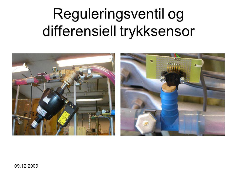 09.12.2003 Takk til: Espen Storkaas Heidi Sivertsen Sigurd Skogestad Statoil v/ Ingvild Berg og Torgrim Aas Spørsmål?