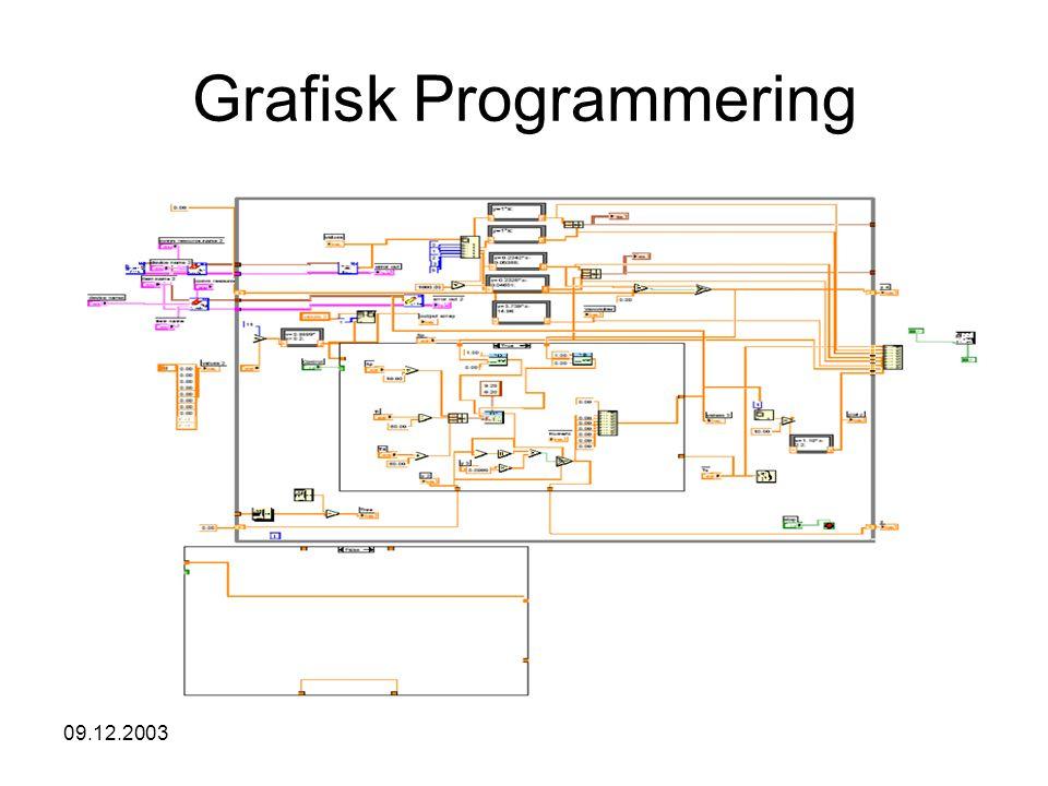 09.12.2003 Grafisk brukergrensesnitt
