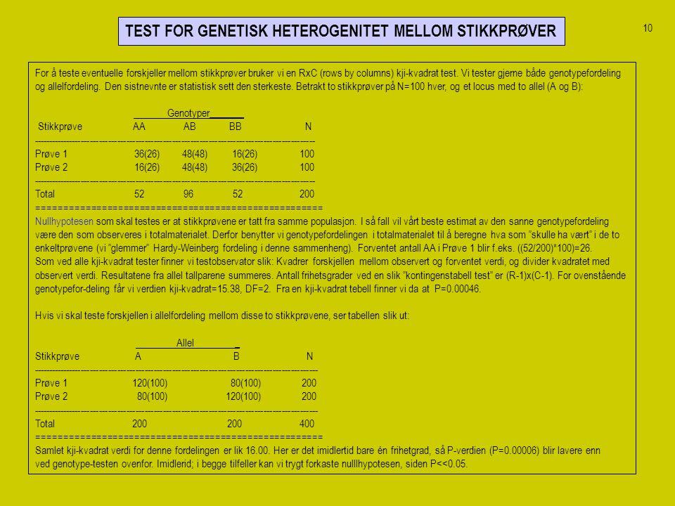 TEST FOR GENETISK HETEROGENITET MELLOM STIKKPRØVER For å teste eventuelle forskjeller mellom stikkprøver bruker vi en RxC (rows by columns) kji-kvadrat test.