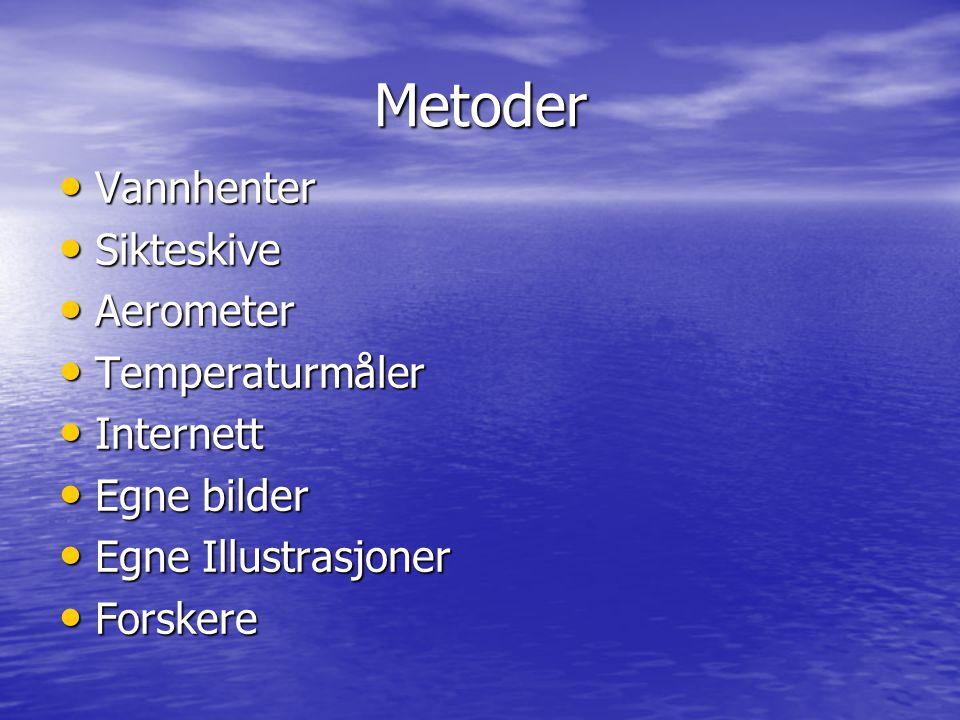 Metoder Vannhenter Vannhenter Sikteskive Sikteskive Aerometer Aerometer Temperaturmåler Temperaturmåler Internett Internett Egne bilder Egne bilder Eg