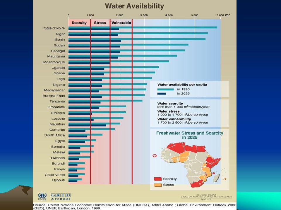 Konklusjon Vi fant ut at vann var livsviktig for mennesker.
