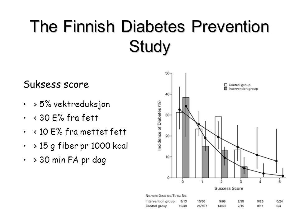The Finnish Diabetes Prevention Study 58% reduksjon i diabetesutvikling i gruppen som fikk livsstilsintervensjon vs.